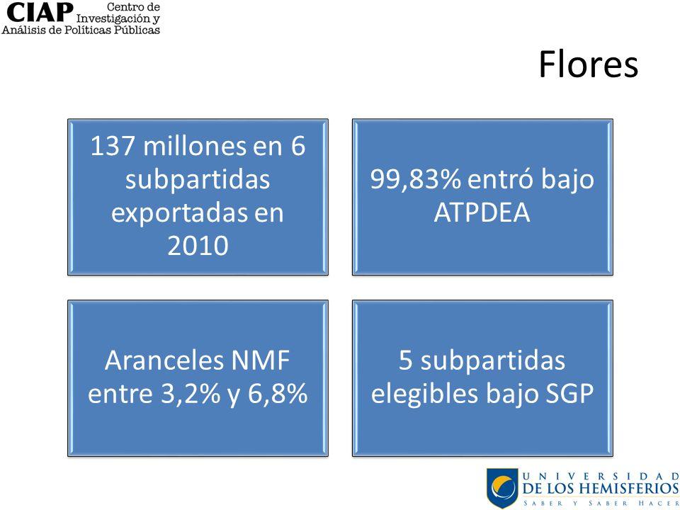 Flores 137 millones en 6 subpartidas exportadas en 2010