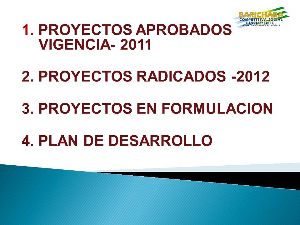1. PROYECTOS APROBADOS VIGENCIA- 2011
