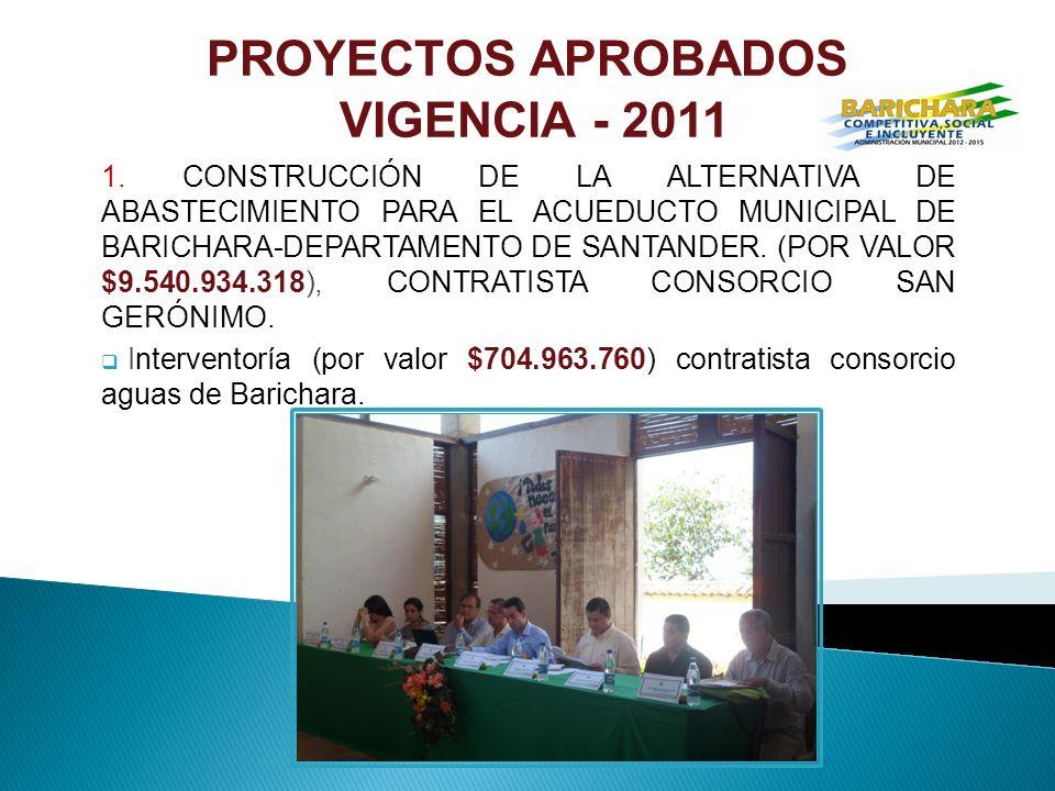 PROYECTOS APROBADOS VIGENCIA - 2011