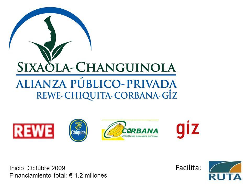 Facilita: Inicio: Octubre 2009 Financiamiento total: € 1.2 millones.