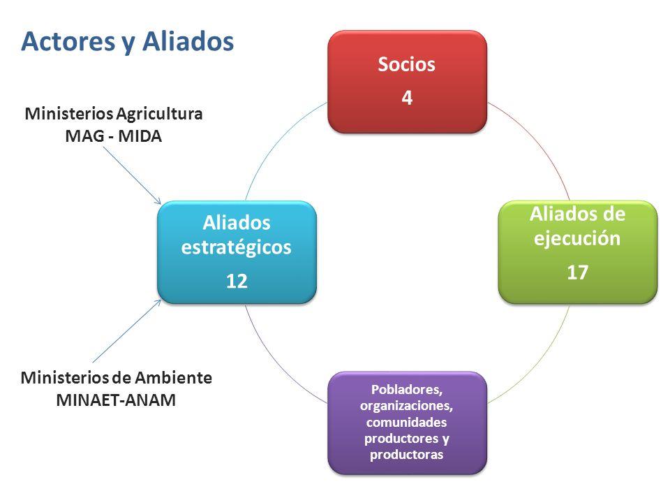 Pobladores, organizaciones, comunidades productores y productoras
