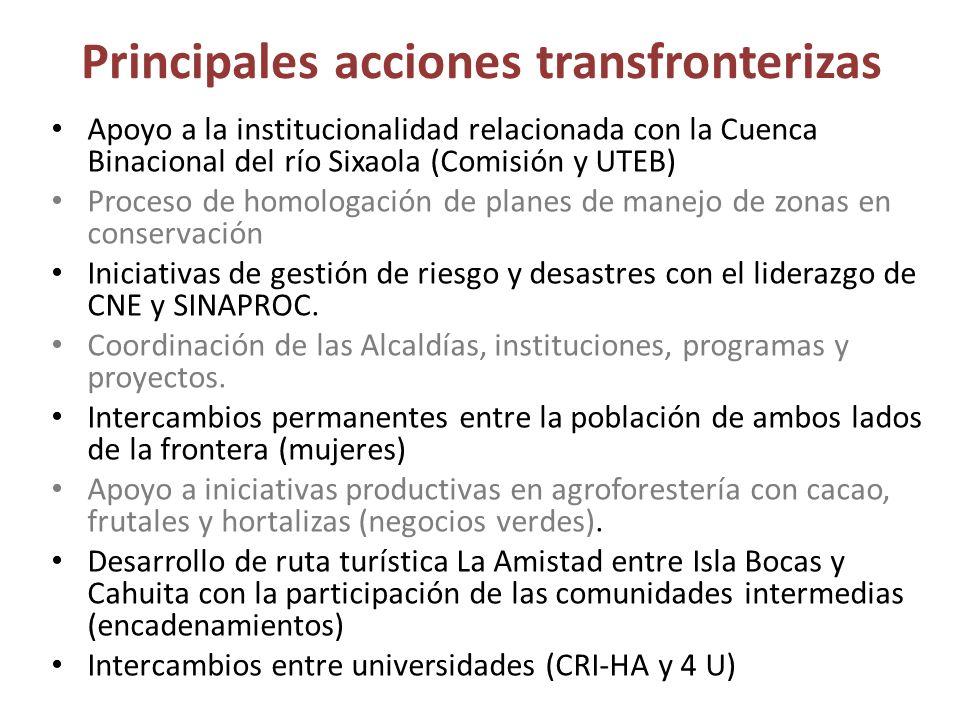 Principales acciones transfronterizas