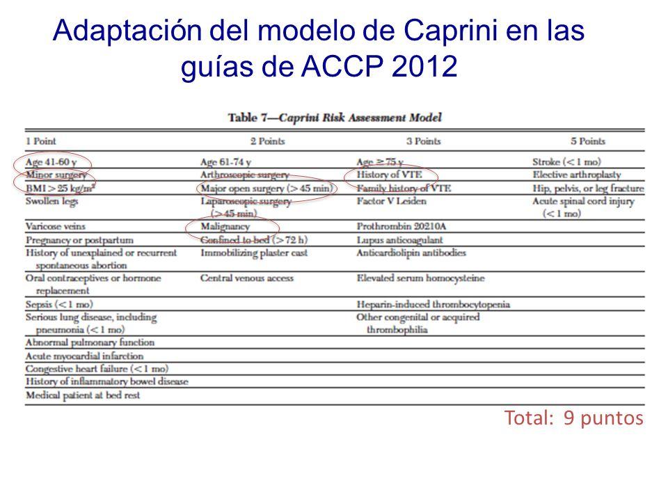 Adaptación del modelo de Caprini en las guías de ACCP 2012