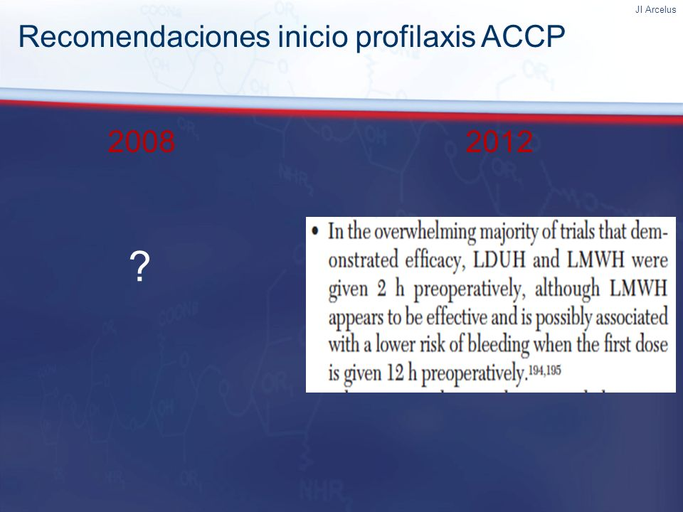 Recomendaciones inicio profilaxis ACCP