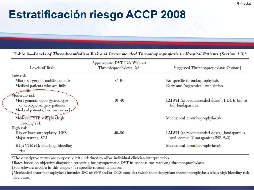 Estratificación riesgo ACCP 2008