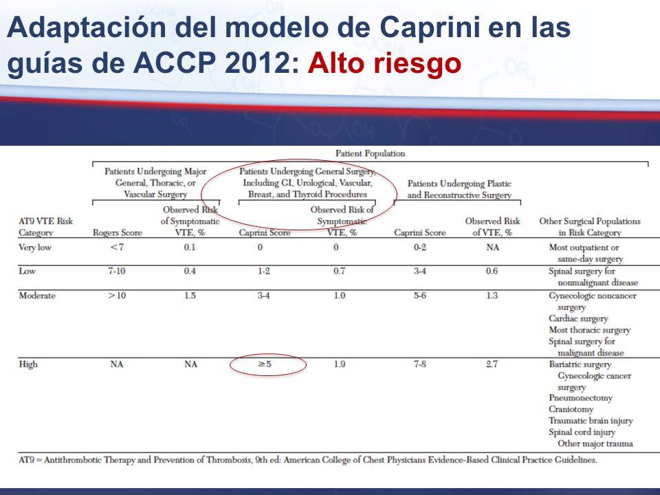 Adaptación del modelo de Caprini en las guías de ACCP 2012: Alto riesgo