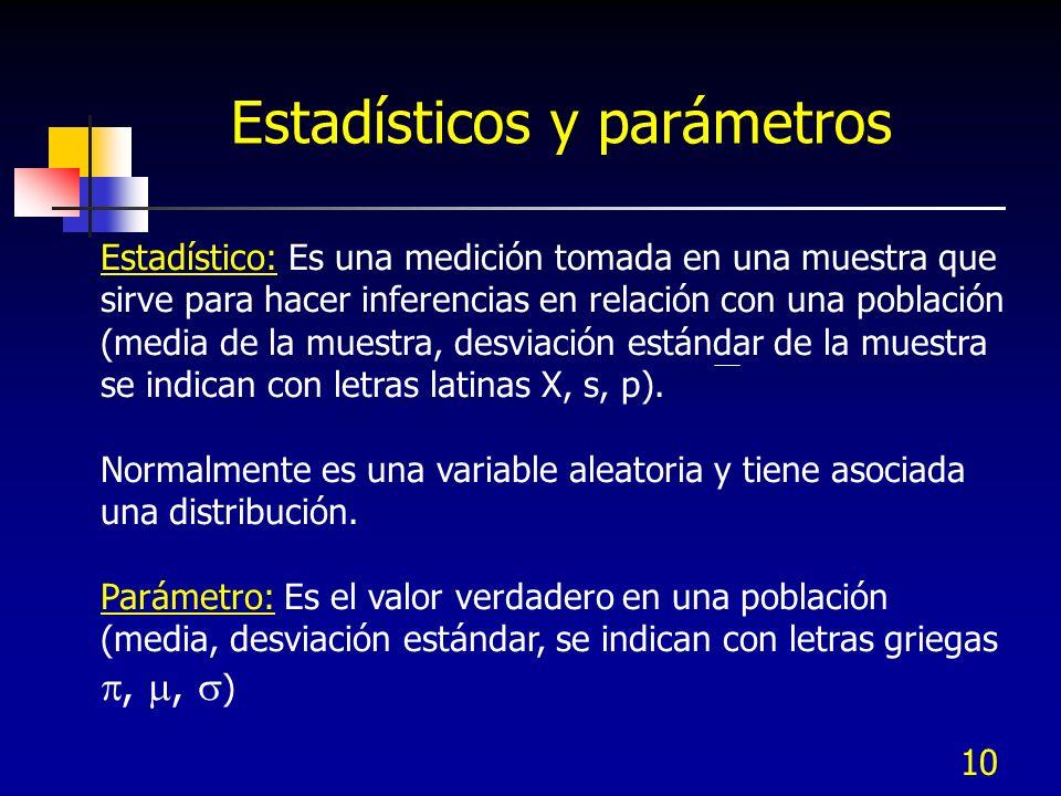 Estadísticos y parámetros