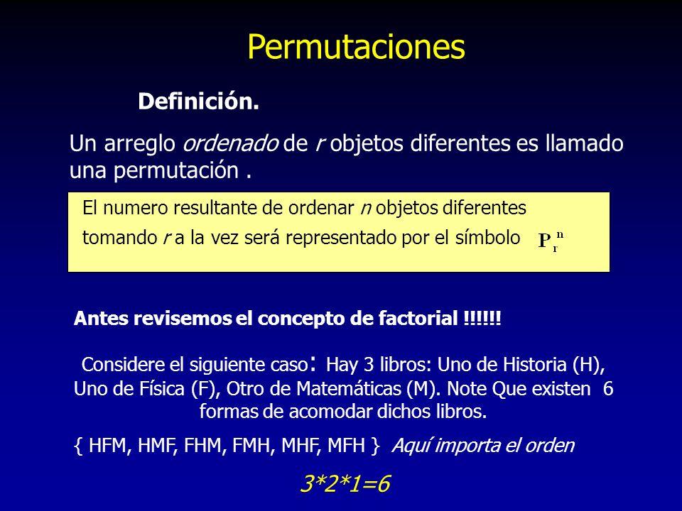 Permutaciones Definición.