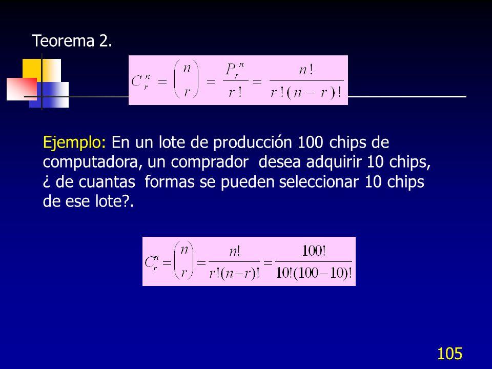 Teorema 2.