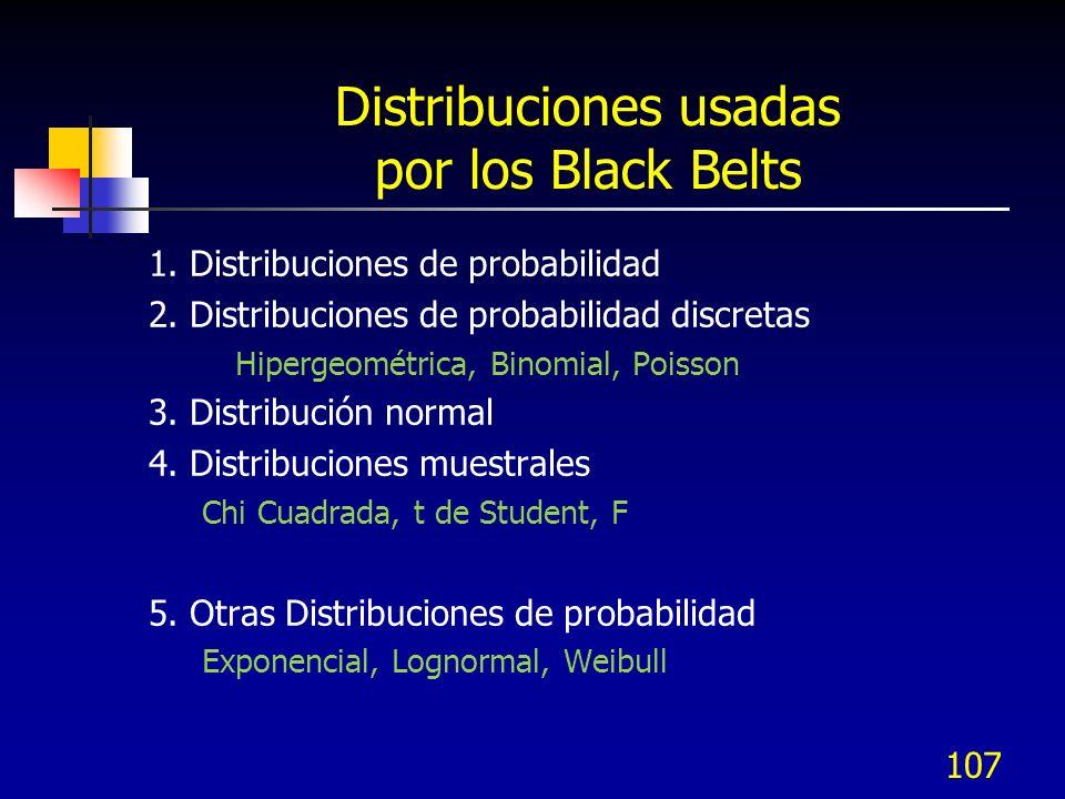 Distribuciones usadas por los Black Belts