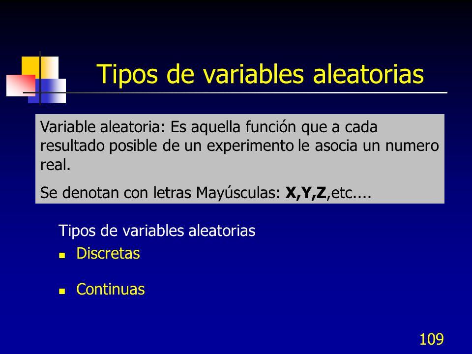 Tipos de variables aleatorias
