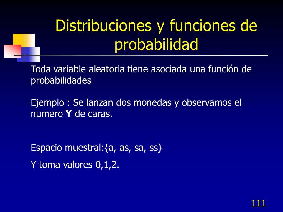 Distribuciones y funciones de probabilidad
