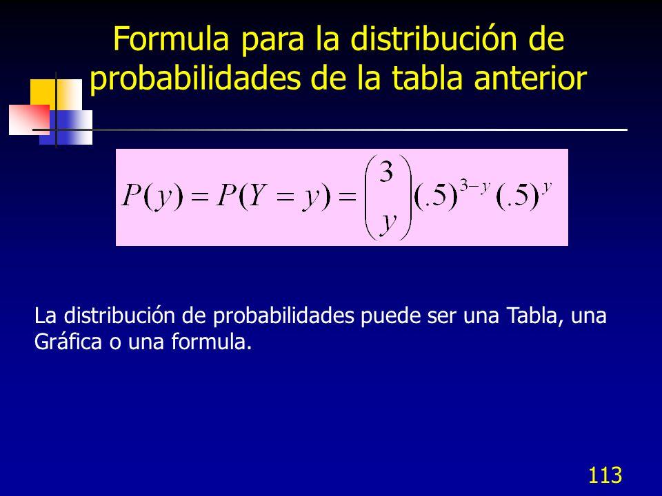 Formula para la distribución de probabilidades de la tabla anterior