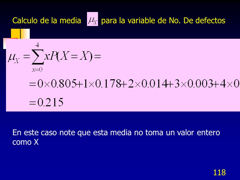 Calculo de la media para la variable de No. De defectos