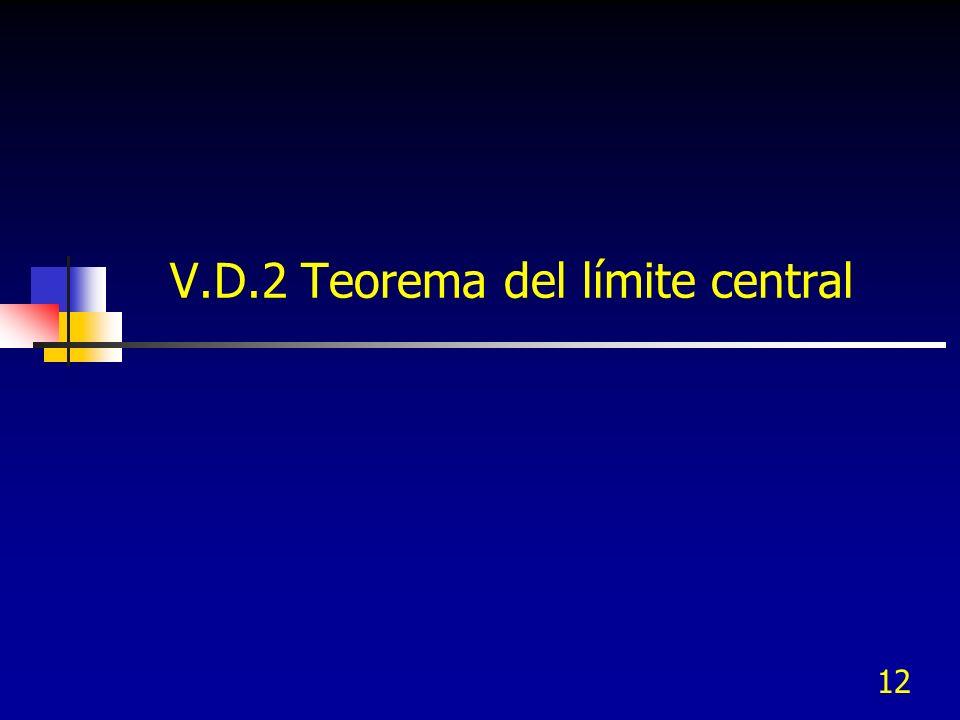 V.D.2 Teorema del límite central