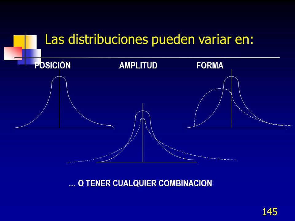 Las distribuciones pueden variar en: