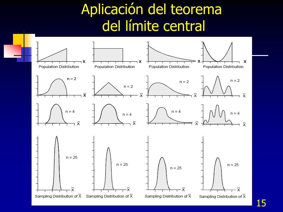 Aplicación del teorema del límite central