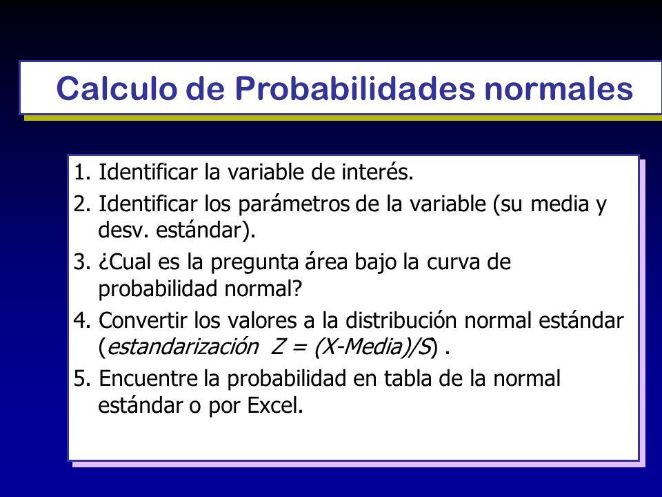 Calculo de Probabilidades normales
