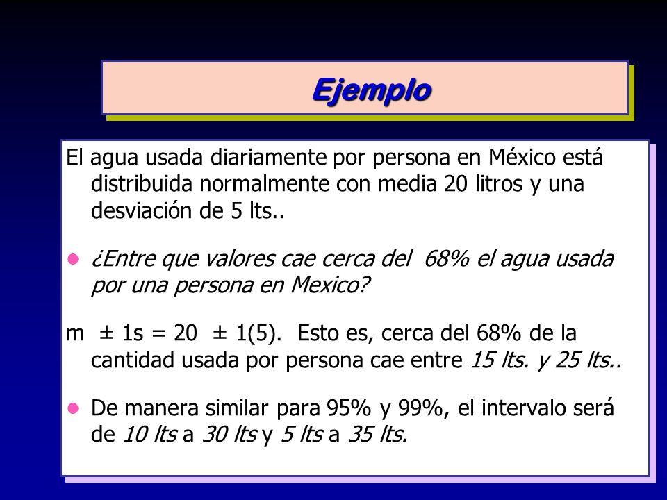Ejemplo El agua usada diariamente por persona en México está distribuida normalmente con media 20 litros y una desviación de 5 lts..