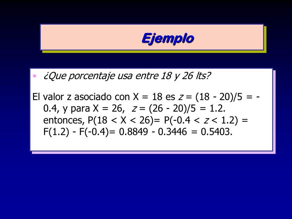 Ejemplo ¿Que porcentaje usa entre 18 y 26 lts