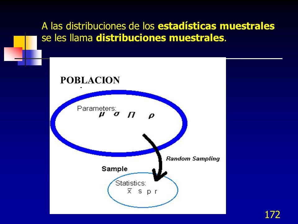 A las distribuciones de los estadísticas muestrales se les llama distribuciones muestrales.