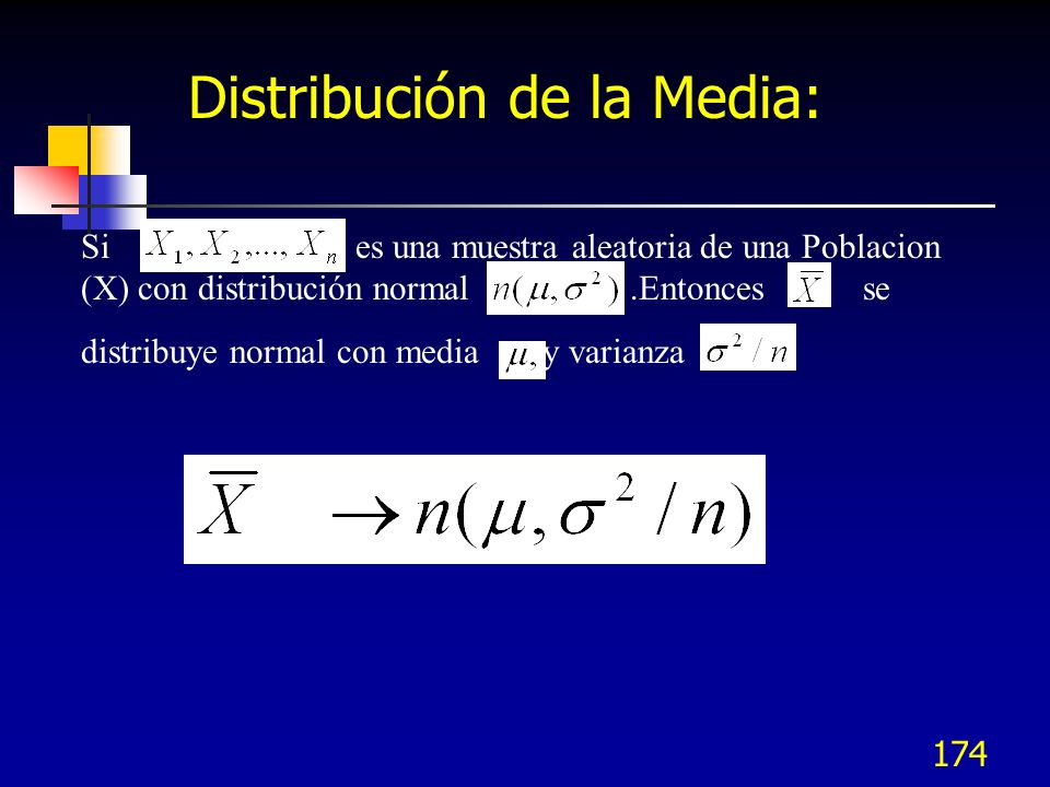 Distribución de la Media: