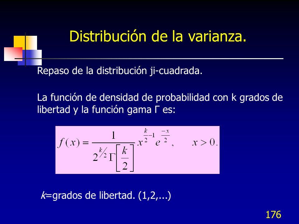 Distribución de la varianza.