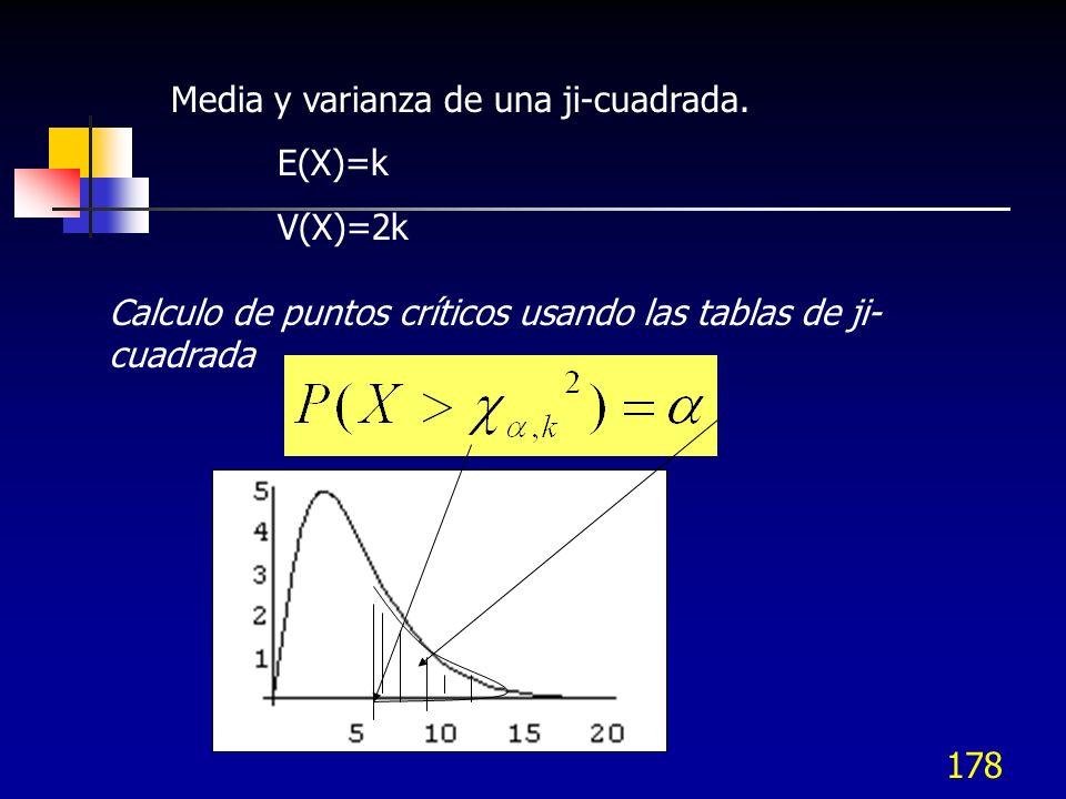 Media y varianza de una ji-cuadrada.