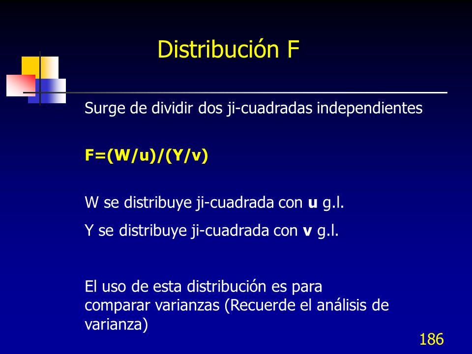 Distribución F Surge de dividir dos ji-cuadradas independientes