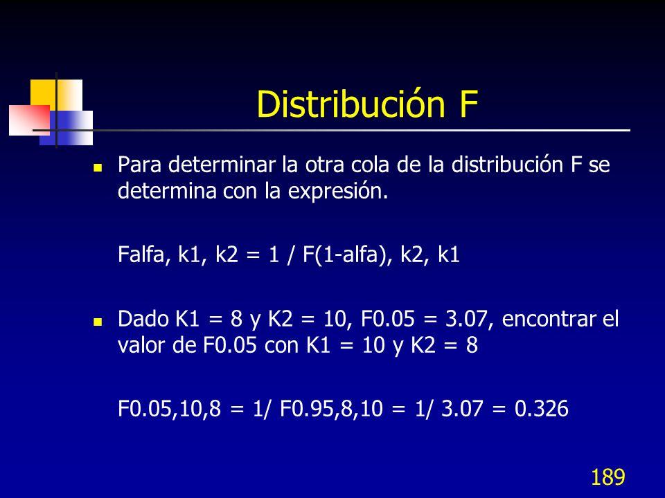 Distribución F Para determinar la otra cola de la distribución F se determina con la expresión. Falfa, k1, k2 = 1 / F(1-alfa), k2, k1.