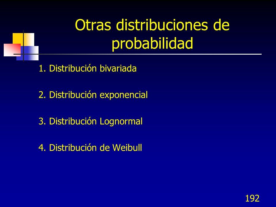 Otras distribuciones de probabilidad