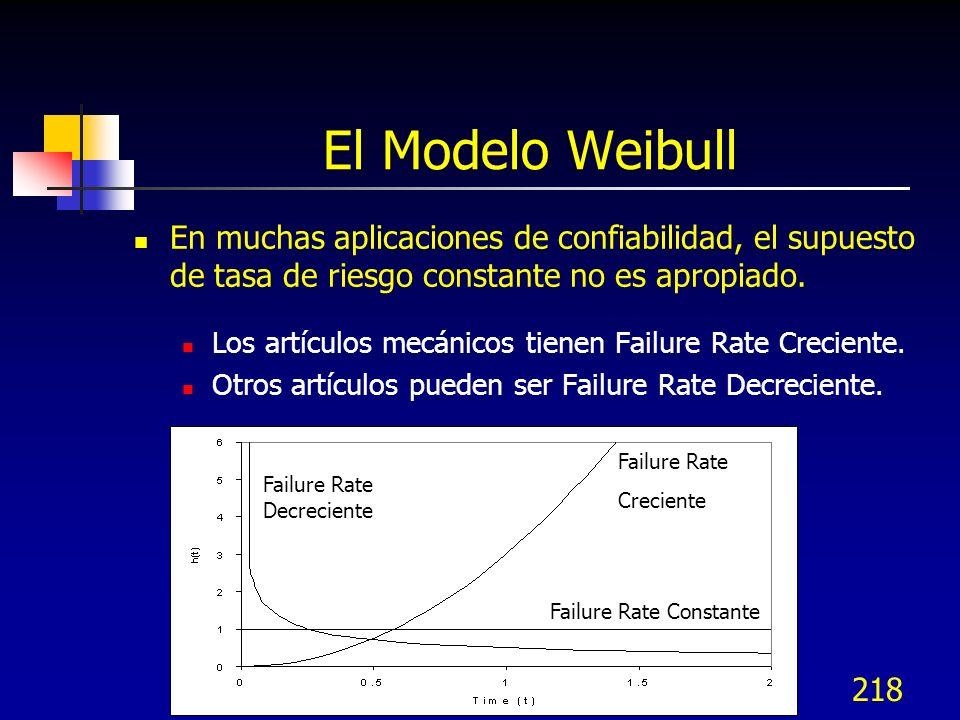 El Modelo Weibull En muchas aplicaciones de confiabilidad, el supuesto de tasa de riesgo constante no es apropiado.