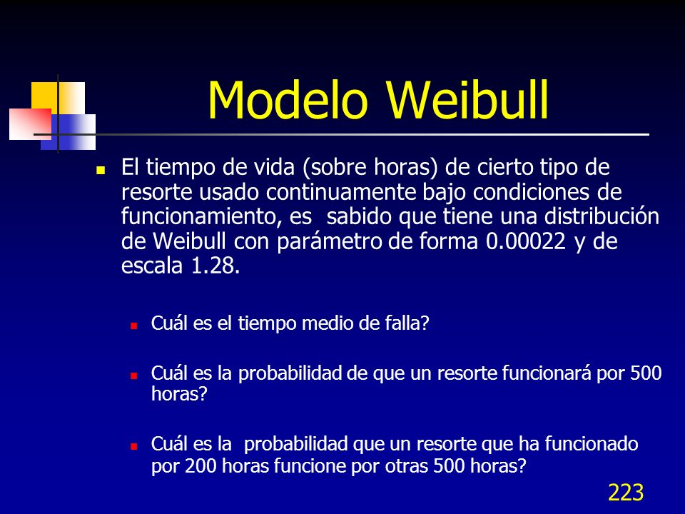 Modelo Weibull