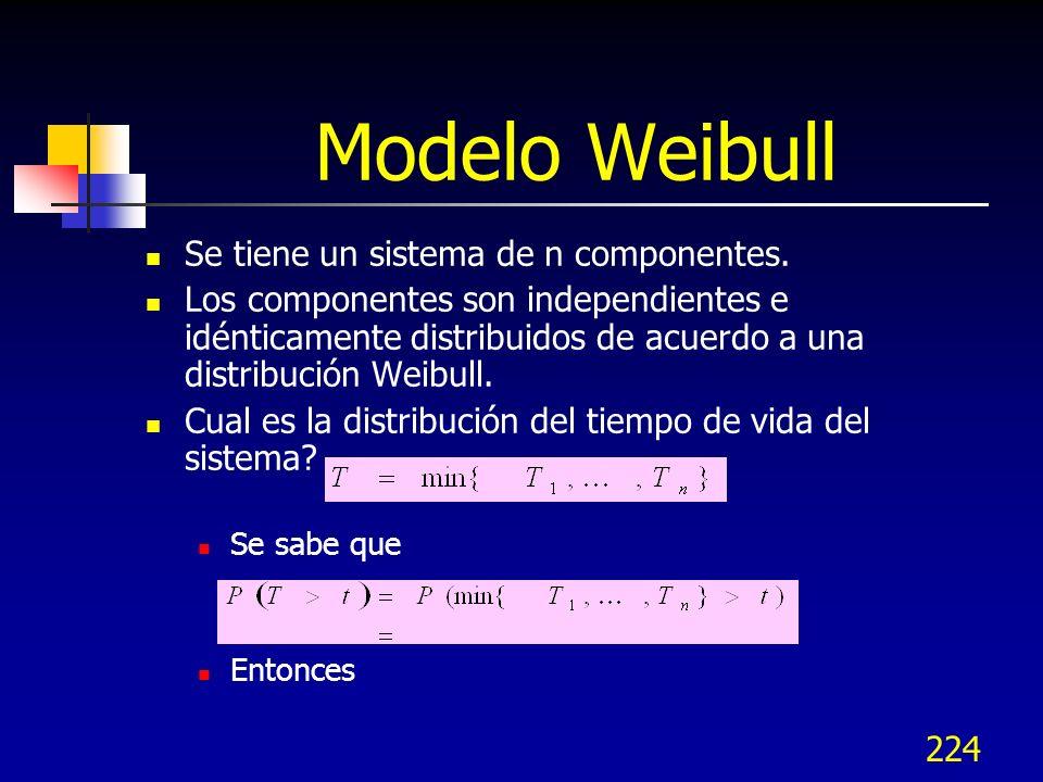 Modelo Weibull Se tiene un sistema de n componentes.