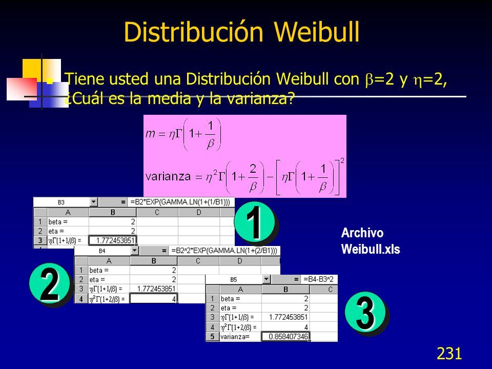 Distribución Weibull Tiene usted una Distribución Weibull con b=2 y h=2, ¿Cuál es la media y la varianza