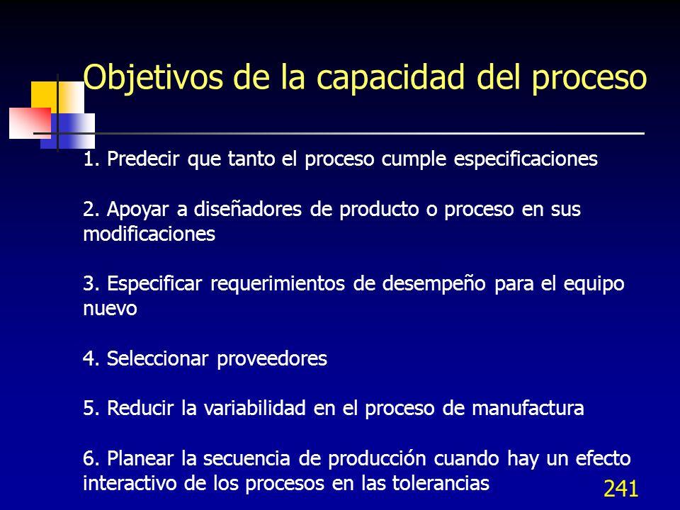 Objetivos de la capacidad del proceso