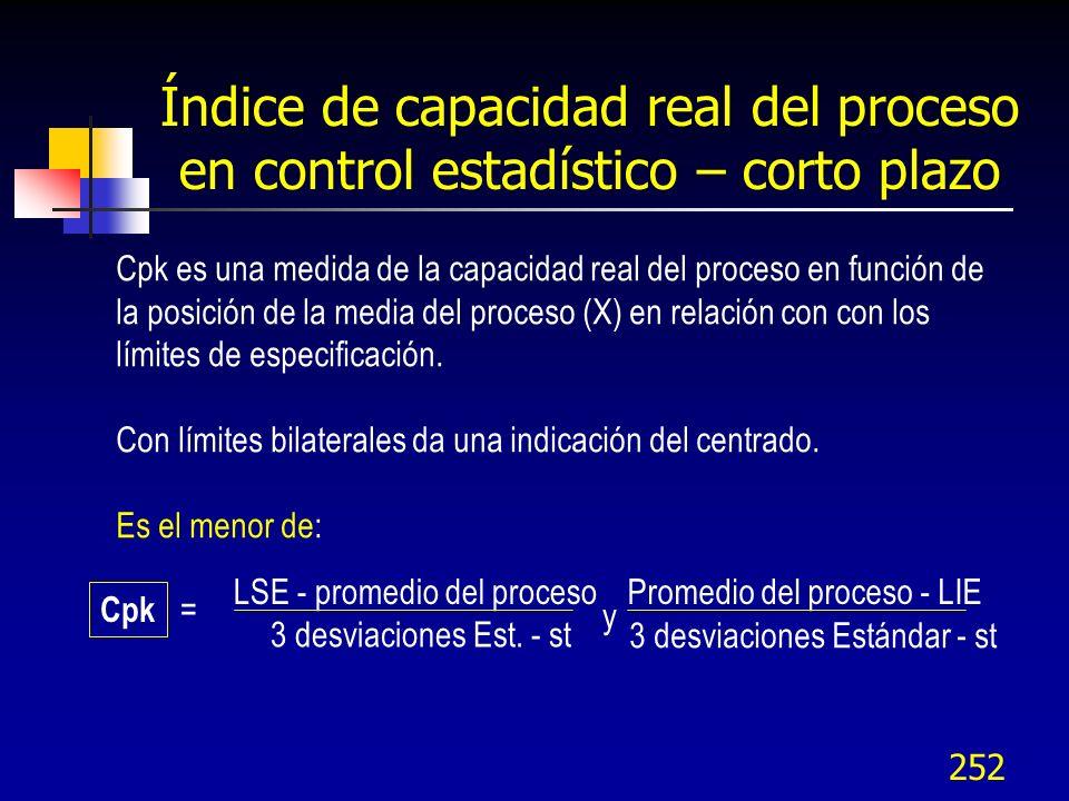 Índice de capacidad real del proceso en control estadístico – corto plazo