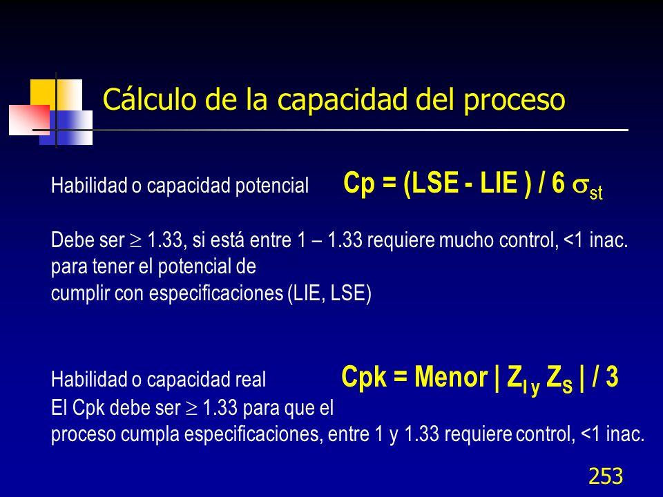 Cálculo de la capacidad del proceso