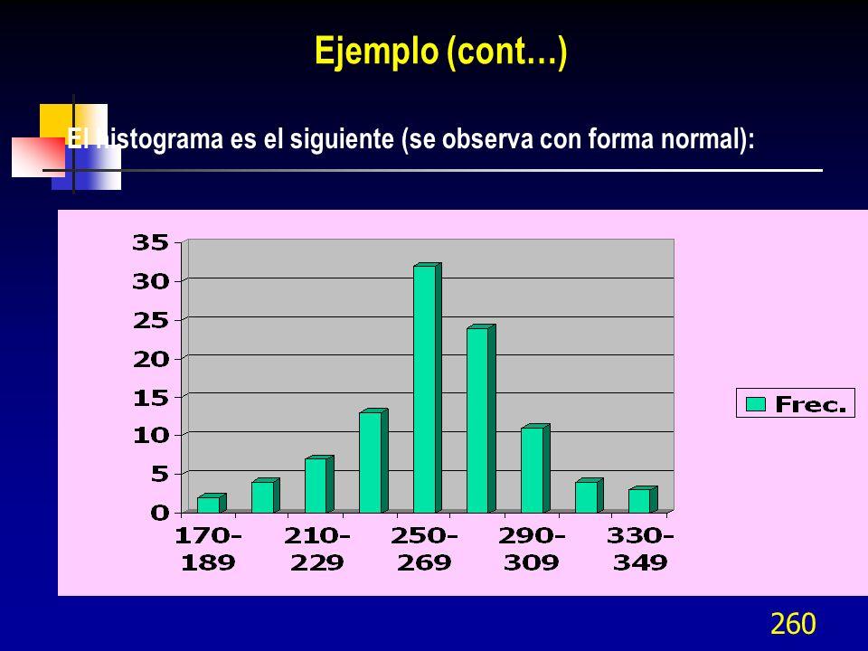 Ejemplo (cont…) El histograma es el siguiente (se observa con forma normal):
