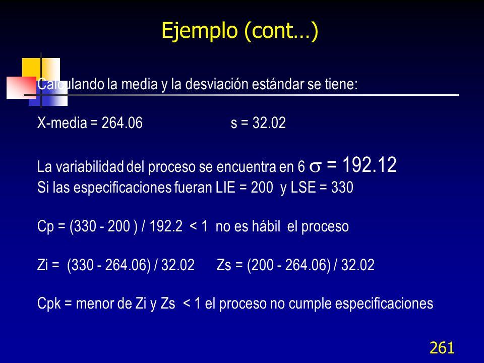 Ejemplo (cont…) Calculando la media y la desviación estándar se tiene: