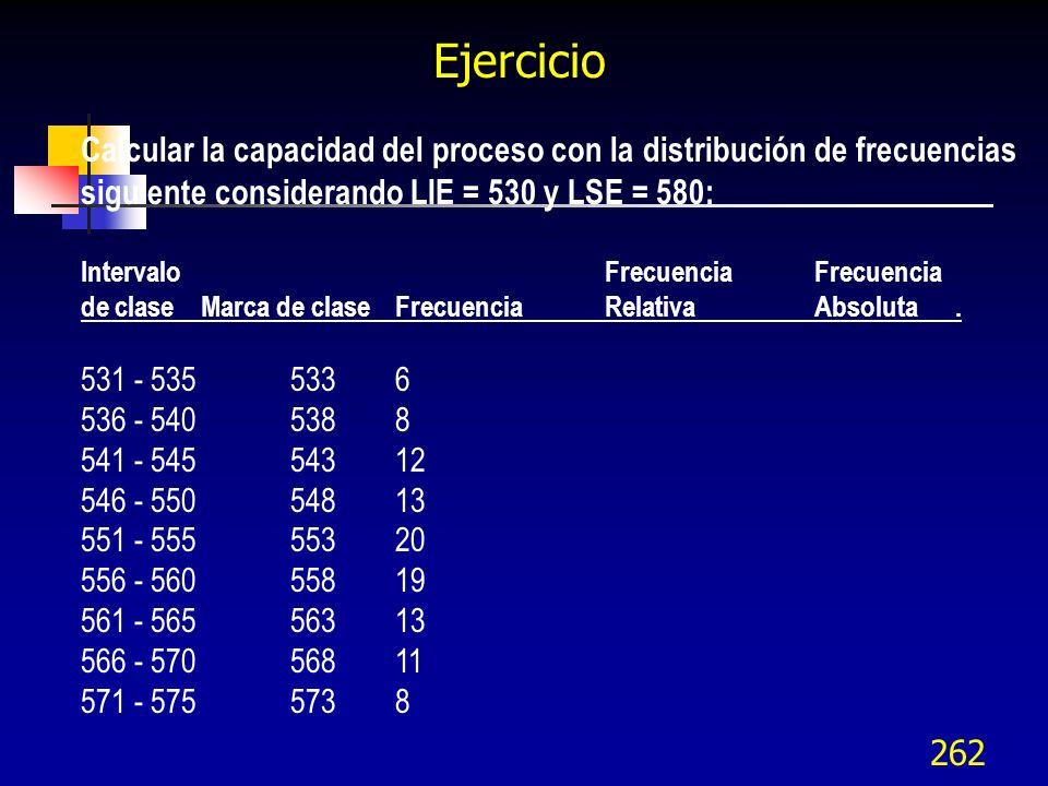 Ejercicio Calcular la capacidad del proceso con la distribución de frecuencias siguiente considerando LIE = 530 y LSE = 580:
