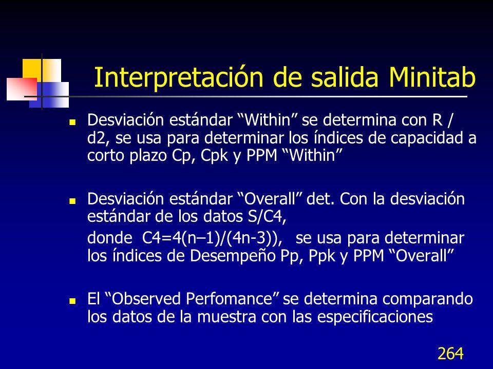 Interpretación de salida Minitab