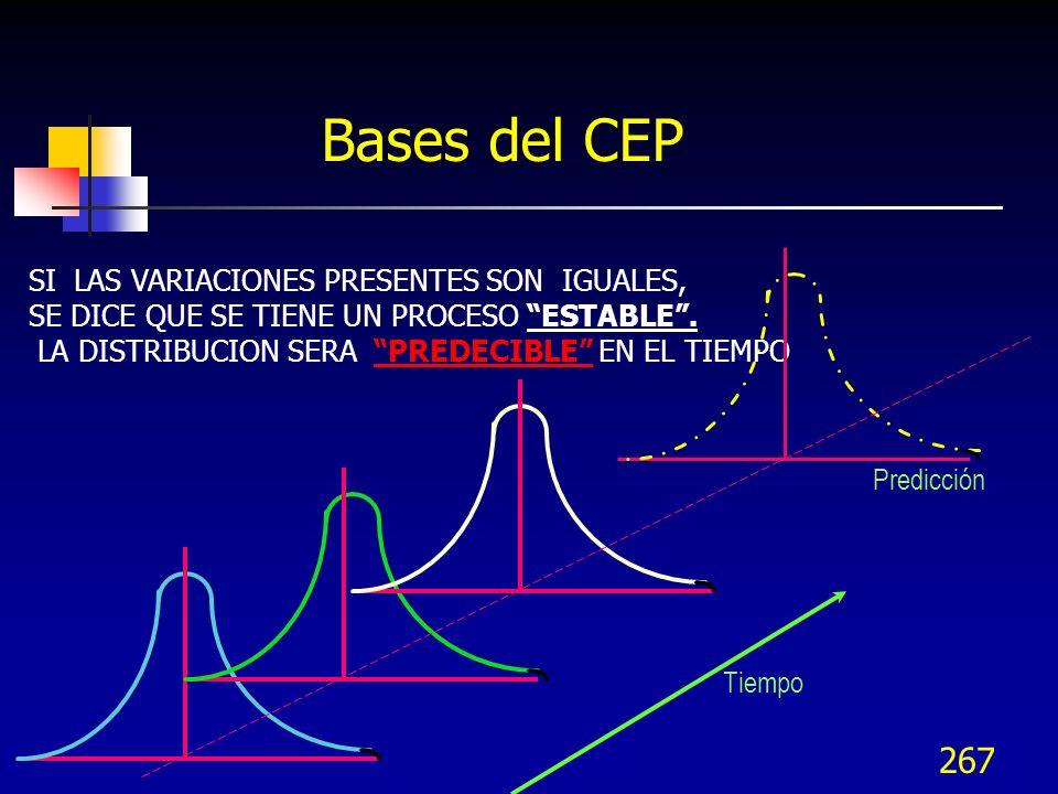 Bases del CEP SI LAS VARIACIONES PRESENTES SON IGUALES,
