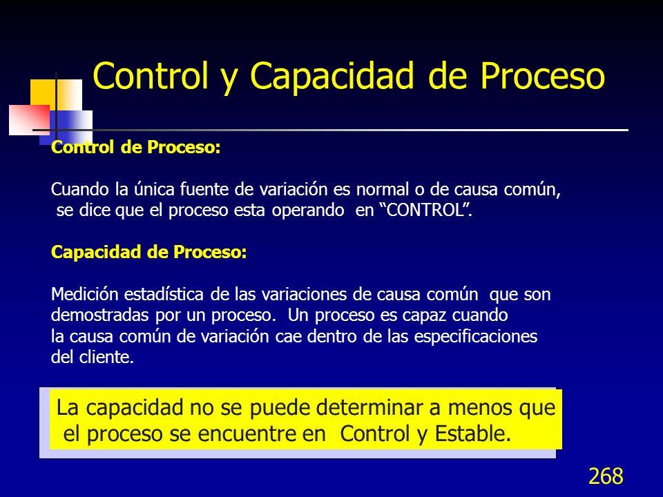 Control y Capacidad de Proceso