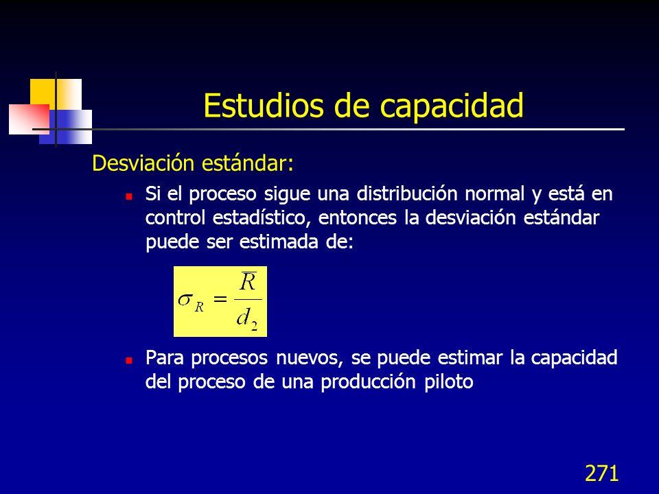 Estudios de capacidad Desviación estándar: