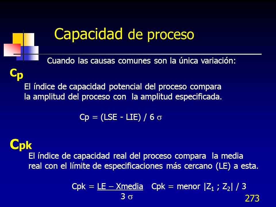 Capacidad de proceso Cpk C p