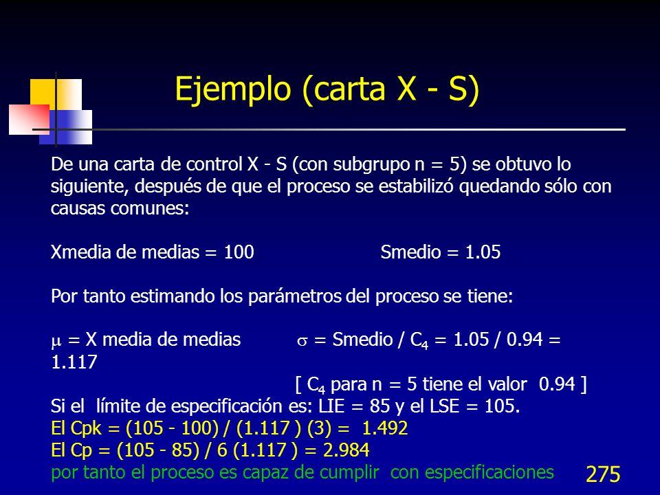 Ejemplo (carta X - S)