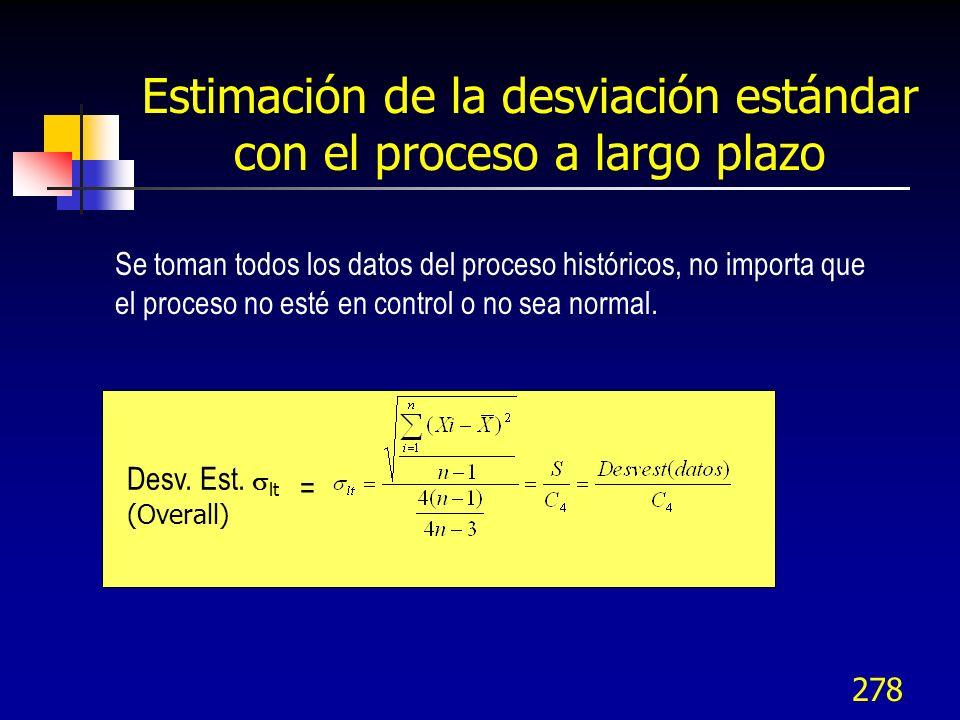 Estimación de la desviación estándar con el proceso a largo plazo