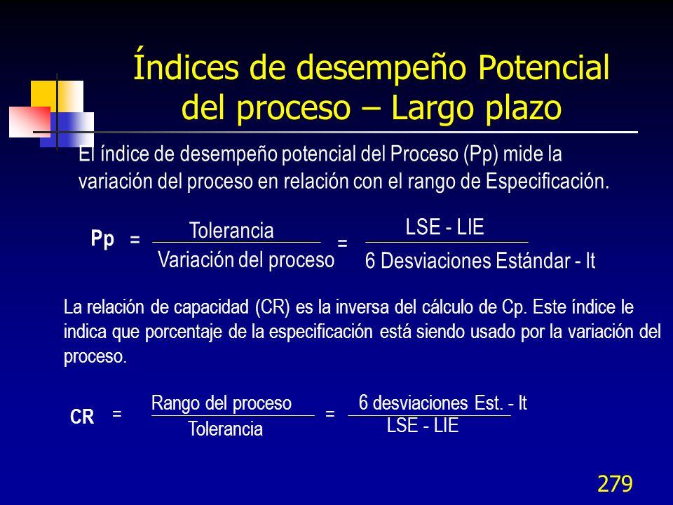 Índices de desempeño Potencial del proceso – Largo plazo