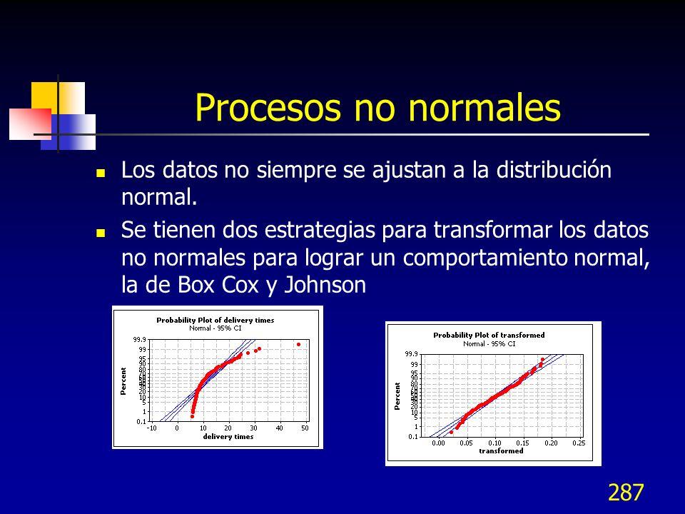 Procesos no normales Los datos no siempre se ajustan a la distribución normal.